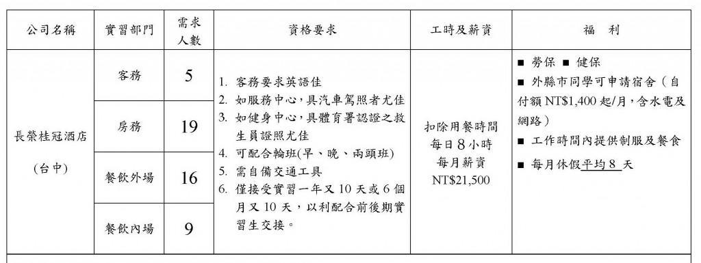 台中長榮實習需求表2017下半年-1