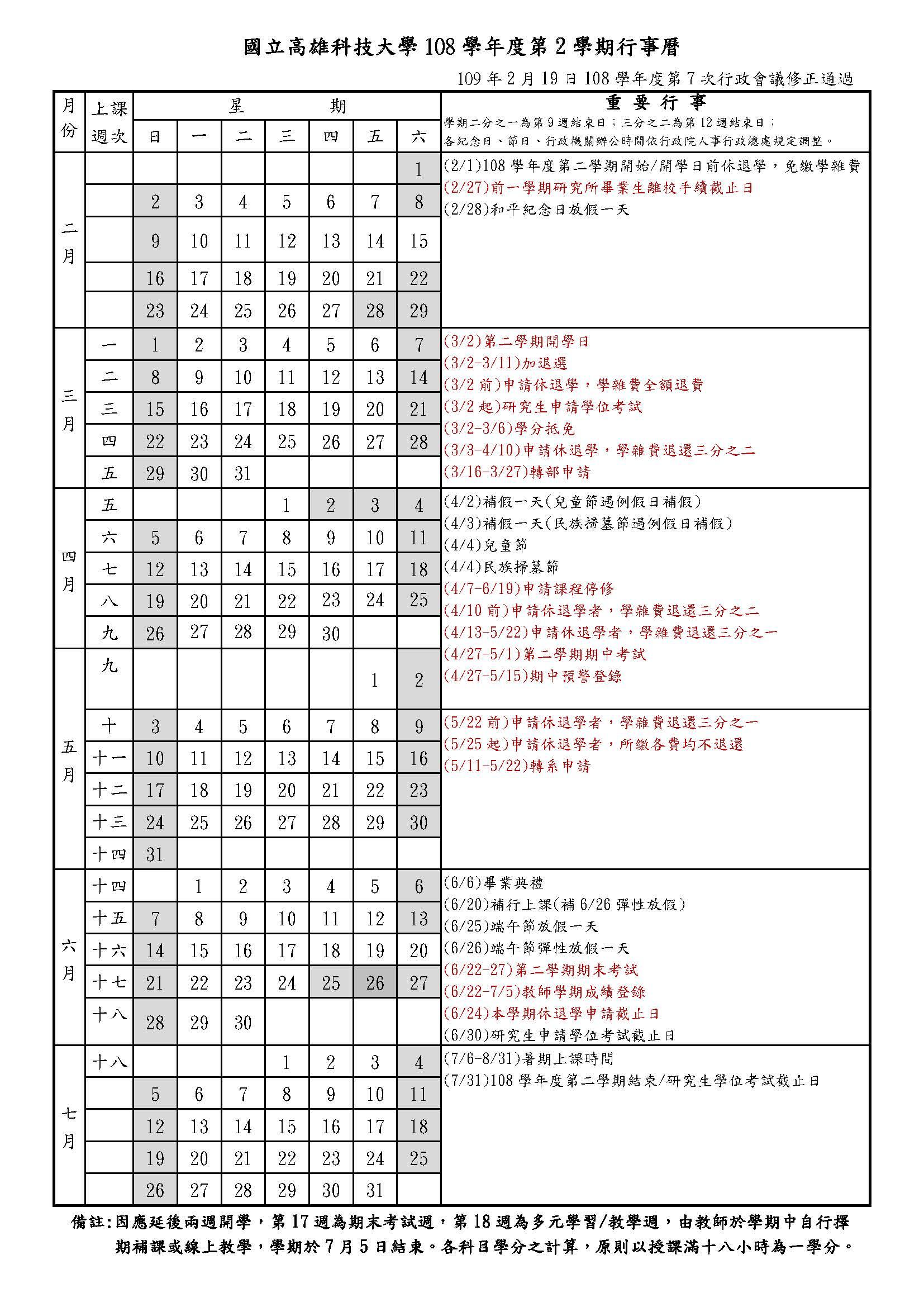 國立高雄科技大學 108 學年度第 2 學期行事曆