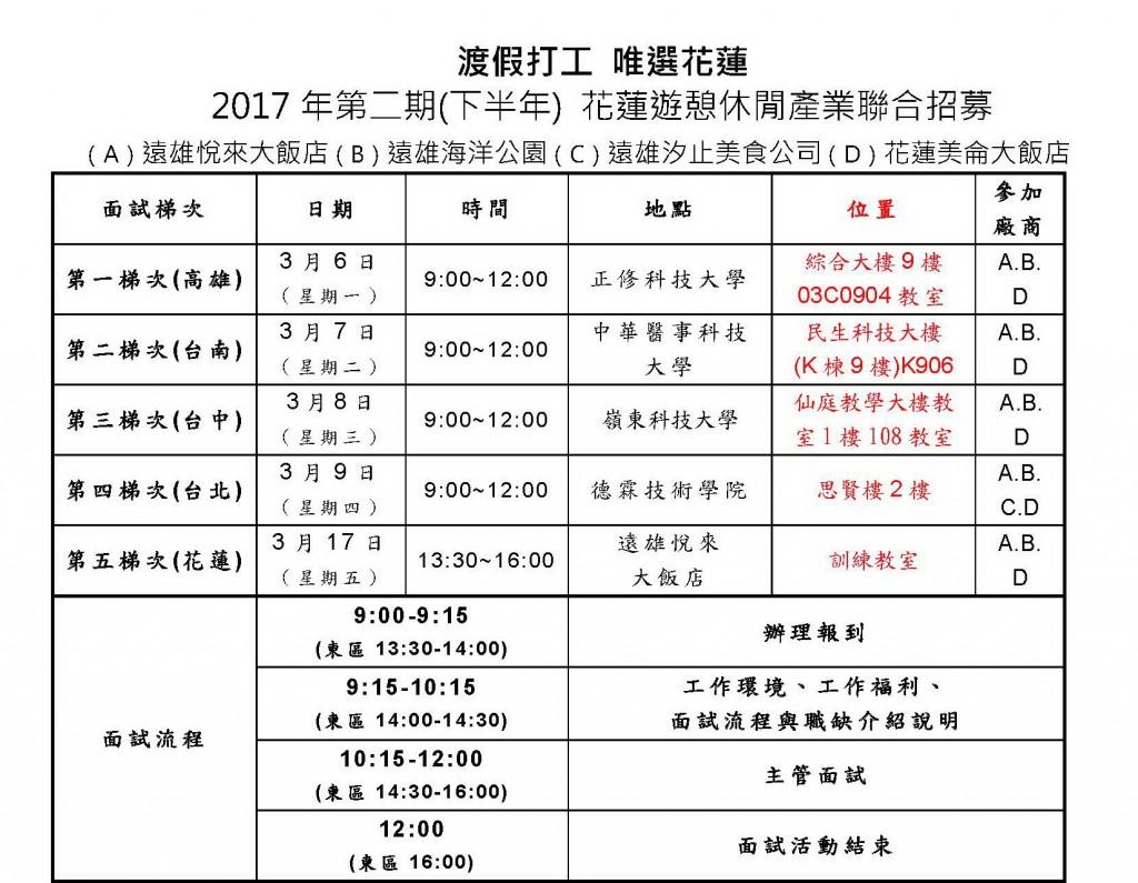 01.2017實習生面試程序-1