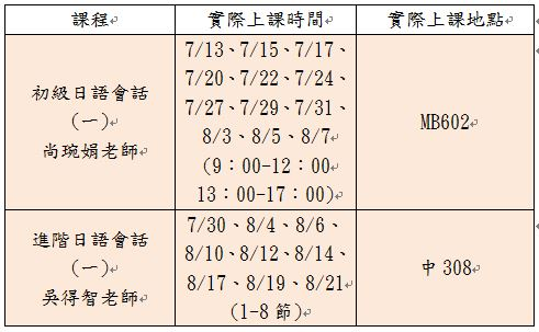 103學年度日文暑修課程實際上課時間表