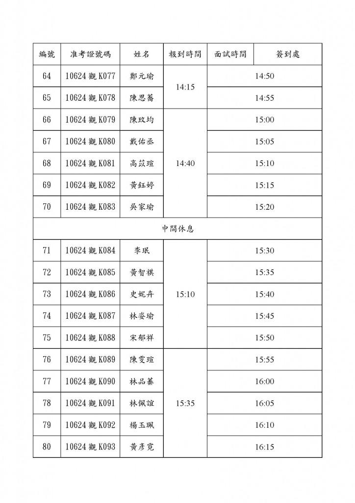 106年度產攜班面試時間表_頁面_5