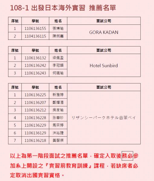 108-1推薦名單
