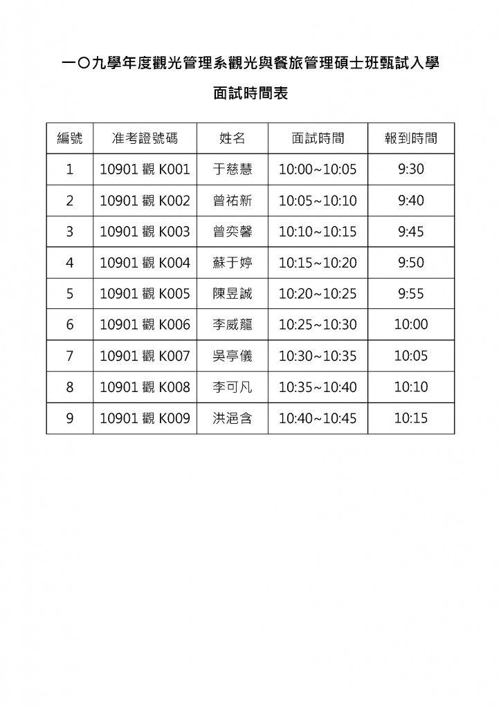109年度碩士班推甄面試時間表(公告系網)
