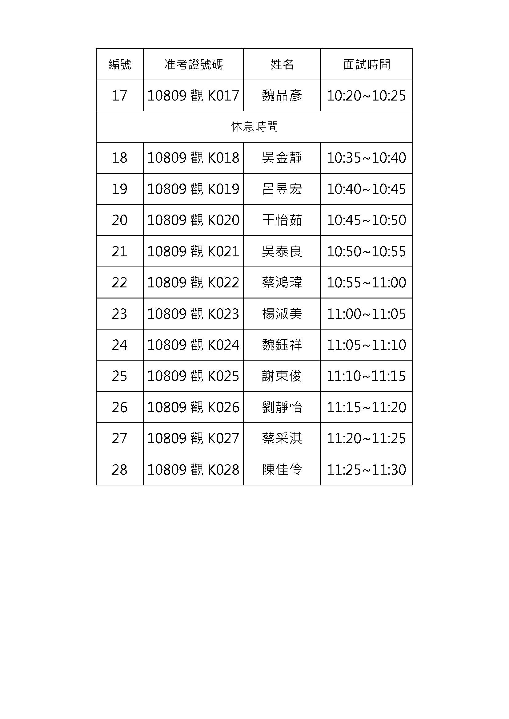 109年度碩專面試時間表(公告系網)_頁面_2